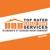 Birmingham Garage Doors Supplier and Service Provider