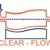 CLEAR-FLOW ENVIRONMENTAL LLC.