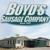 Boyd's Sausage Company