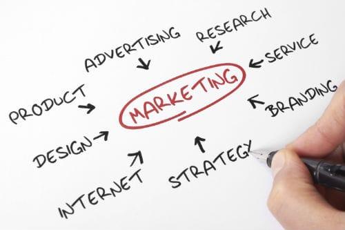 Marketingstyle=