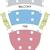 Tennessee Performing Arts Center {Andrew Jackson Hall, James K. Polk Theatre}