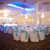 Milan Banquet Hall & Theaters