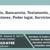 Legal Doc Preparation of CFL, LLC
