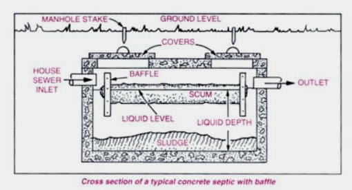 swer tank graph