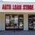 Auto Loan Store Orlando