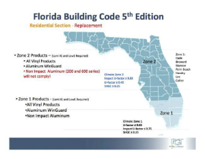 Palm Beach County Building Code Windows