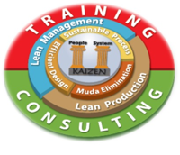 training consultation