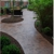 Carolina Concrete Designs Inc