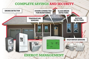State Alarm Systems Sidebar Image