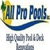 All Pro Pools, Inc.