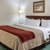 Comfort Inn Gloucester