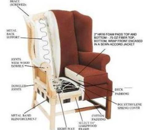 Curtner Upholstery - Naples, FL