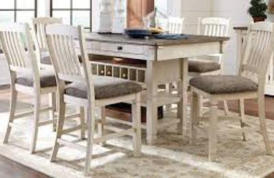 I Keating Furniture World Inc   Minot, ND