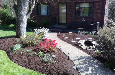 SGT's Landscaping, Inc
