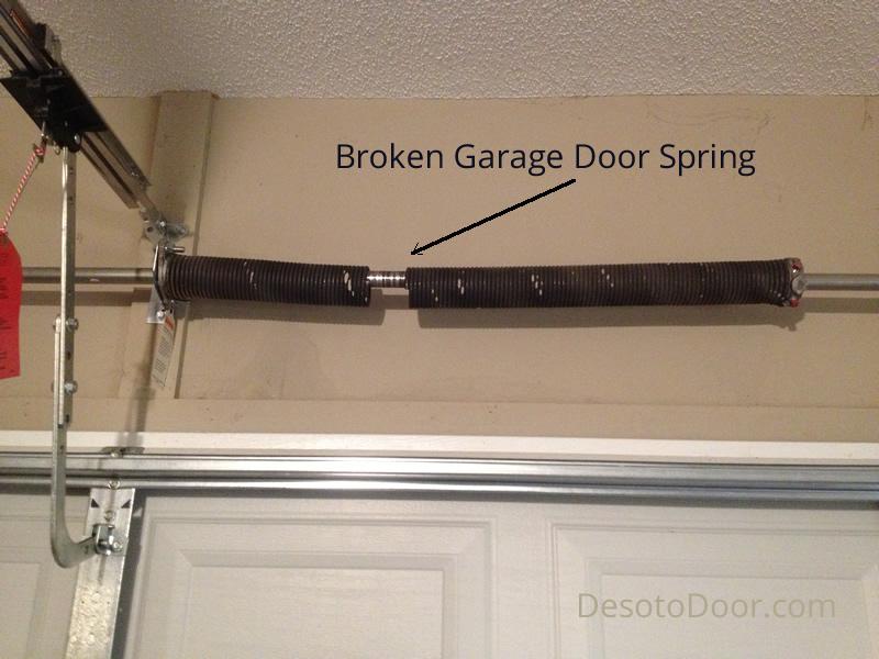 fix garage doorDynamic Garage Door Grand Rapids MI 49505  YPcom