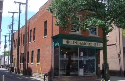 Lindamood-Bell Learning Processes - Birmingham, MI