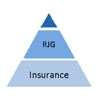 Ralph J Galante Insurance Agency Inc