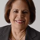 Anita Munjal - Citizens Bank, Home Mortgages