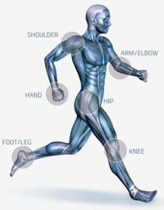 Orthopaedics In OKC