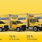 AM PM Car & Truck Rentals - Los Angeles, CA