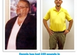 Medithin Weight Loss Clinics - Madison, WI