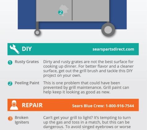 Sears Appliance Repair - Plantation, FL