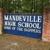 Mandeville High School