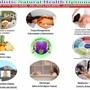 Natural Health Options-Holistic Center