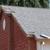 V Mendoza Roofing Inc.